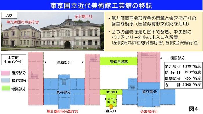 ishikawapref-kokuritukougei-image3
