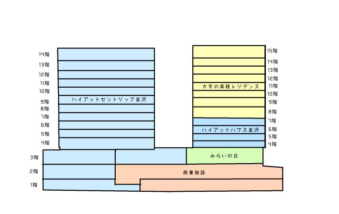 hyattcentricmap