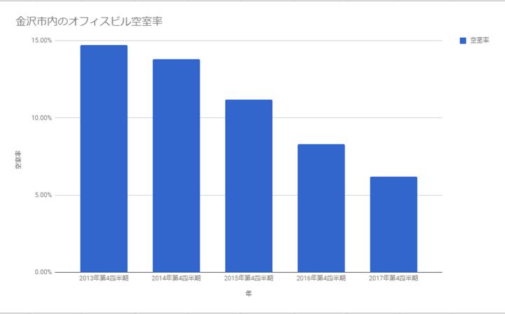 kuusitu2013-2018